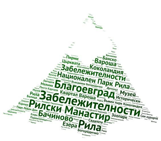 забележителности в Благоевград Планина 2